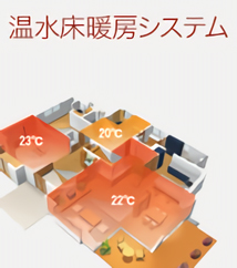 温水床暖房システム